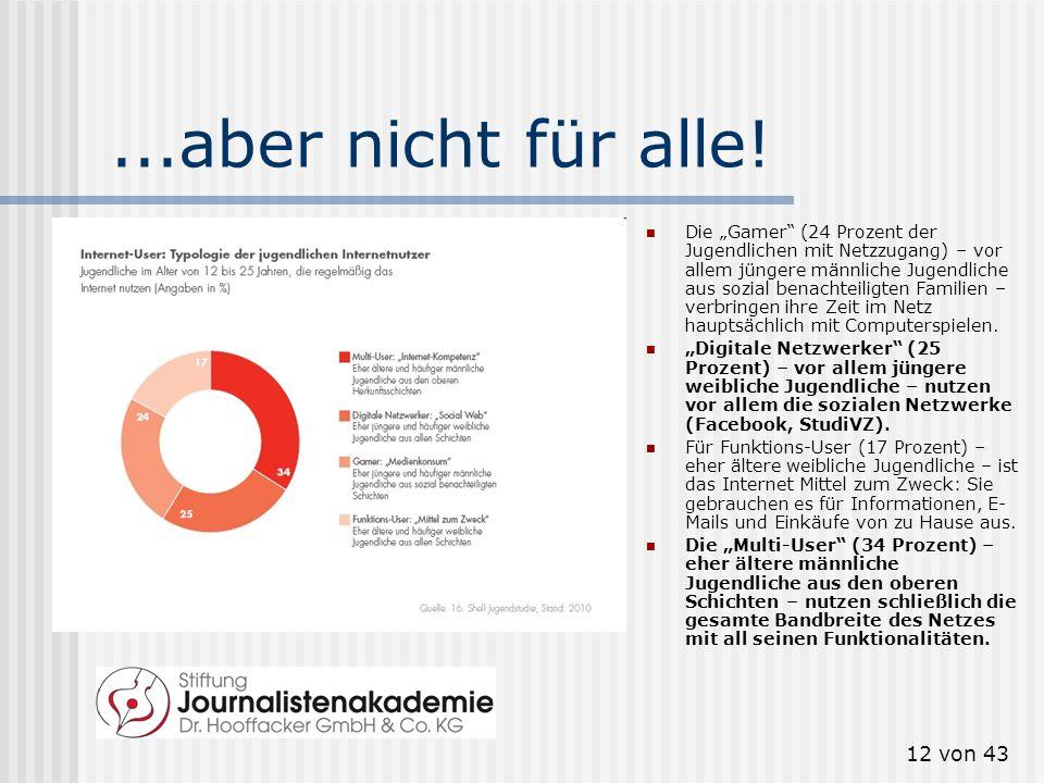 11 von 43 Medium für junge Leute... Shell Jugendstudie 2010: Prägend für die aktuelle Jugendgeneration in Deutschland sind Leistungsorientierung und e