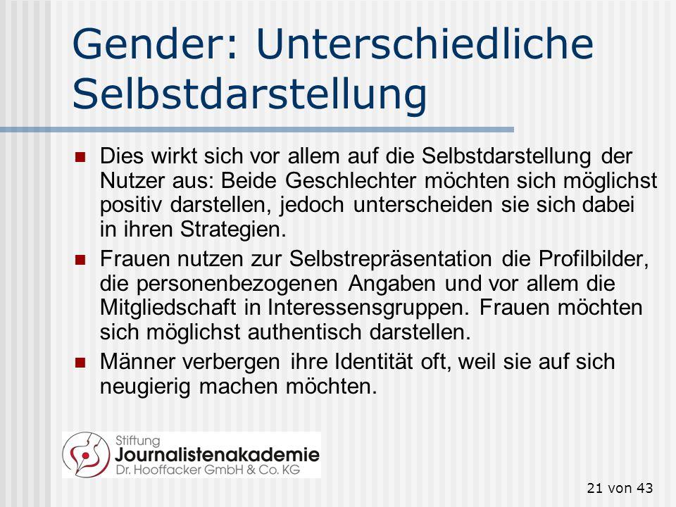 20 von 43 Studie: Männer und Frauen Frauen und Männer unterscheiden sich in ihrer Selbstrepräsentation signifikant voneinander. Frauen nutzen die Plat