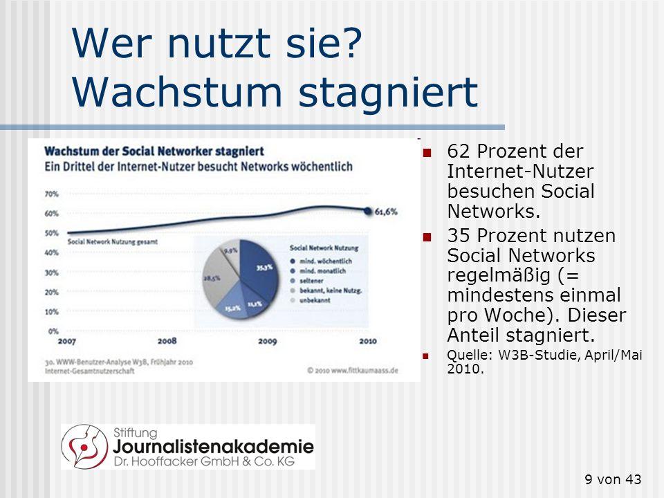 19 von 43 Fazit von Bernd Schorb Die soziale Realität spiegelt sich in den Sozialen Online- Netzwerken.