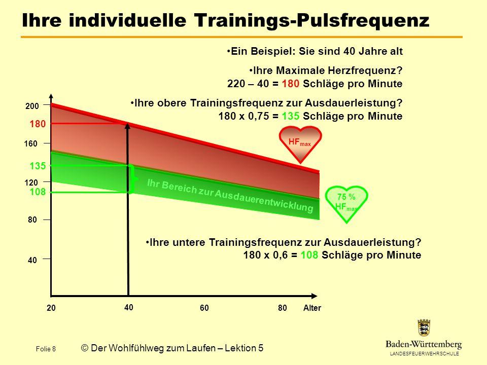 LANDESFEUERWEHRSCHULE Folie 8 © Der Wohlfühlweg zum Laufen – Lektion 5 Ihre individuelle Trainings-Pulsfrequenz 40 80 120 160 200 20 40 6080 HF max Ei