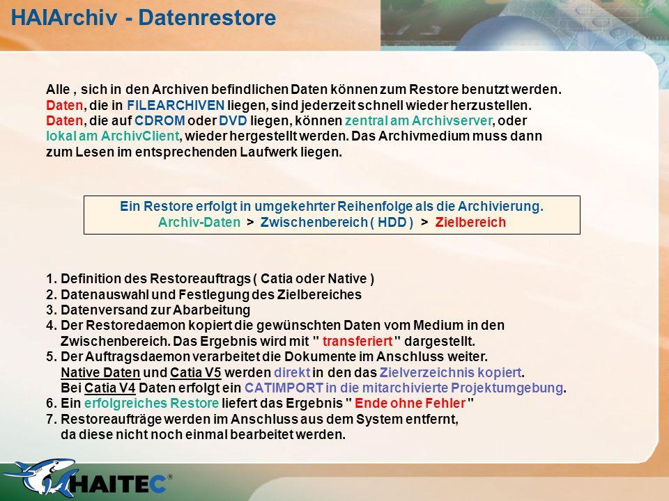 HAIArchiv - Datenrestore 1. Definition des Restoreauftrags ( Catia oder Native ) 2. Datenauswahl und Festlegung des Zielbereiches 3. Datenversand zur