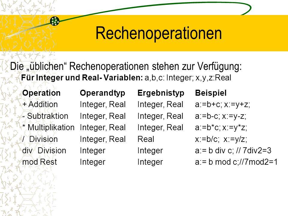 Rechenoperationen Die üblichen Rechenoperationen stehen zur Verfügung: Für Integer und Real- Variablen: a,b,c: Integer; x,y,z:Real OperationOperandtypErgebnistypBeispiel + AdditionInteger, RealInteger, Reala:=b+c; x:=y+z; - SubtraktionInteger, RealInteger, Reala:=b-c; x:=y-z; * MultiplikationInteger, RealInteger, Real a:=b*c; x:=y*z; / DivisionInteger, RealRealx:=b/c; x:=y/z; div DivisionIntegerIntegera:= b div c; // 7div2=3 mod RestIntegerIntegera:= b mod c;//7mod2=1