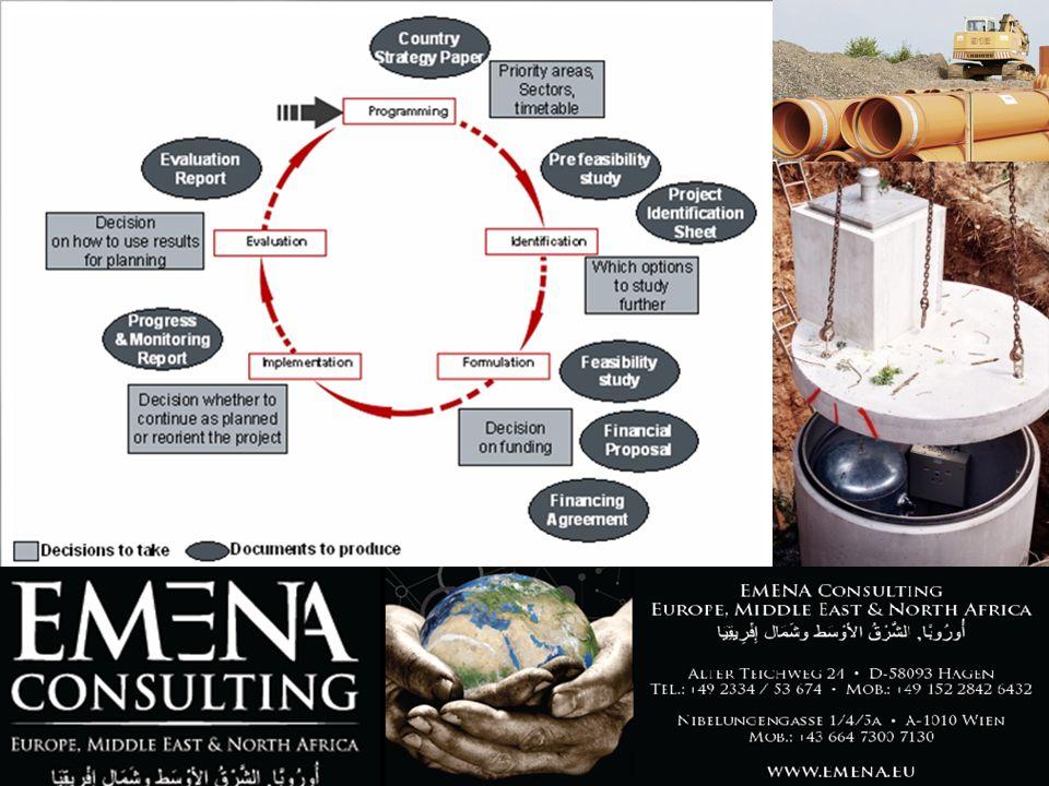 PROJEKTREALISIERUNG Ausschreibungen / Bauaufsicht Vertragsmanagement Interims- und Projektmanagement Öffentliche Fördermittel & Finanzberichterstattung