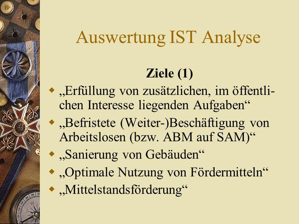 Auswertung IST Analyse Ziele (2) Befristete Beschäftigung Arbeitsloser Überführung in den 1.