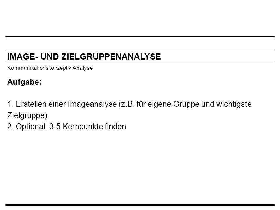 IMAGE- UND ZIELGRUPPENANALYSE Kommunikationskonzept > Analyse Aufgabe: 1. Erstellen einer Imageanalyse (z.B. für eigene Gruppe und wichtigste Zielgrup