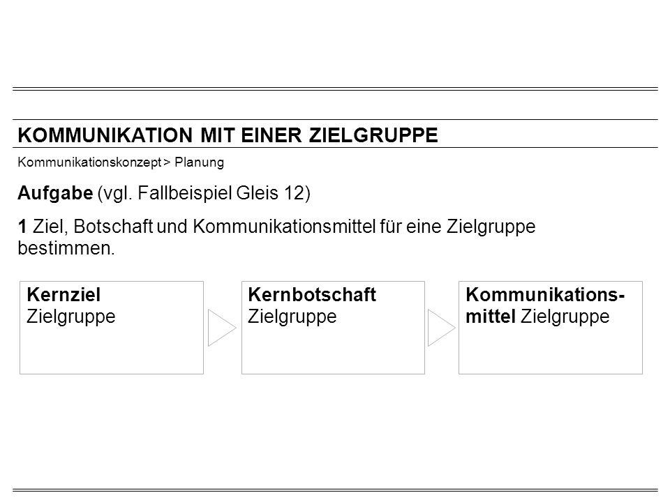 KOMMUNIKATION MIT EINER ZIELGRUPPE Kommunikationskonzept > Planung Aufgabe (vgl. Fallbeispiel Gleis 12) 1 Ziel, Botschaft und Kommunikationsmittel für