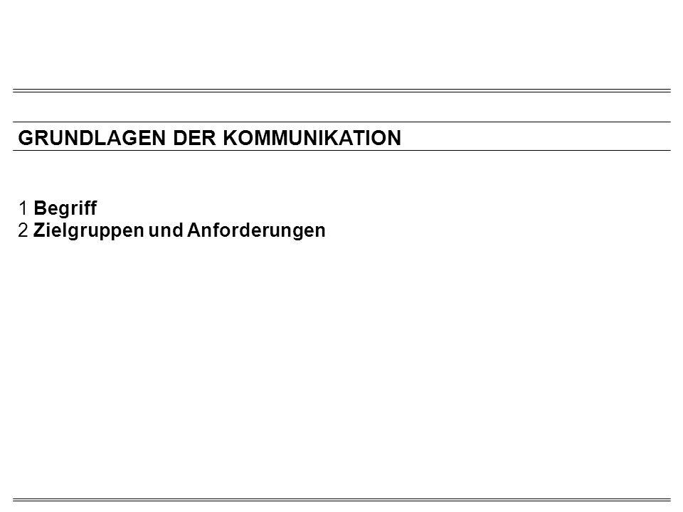 1 BEGRIFF Kommunikation (lat.