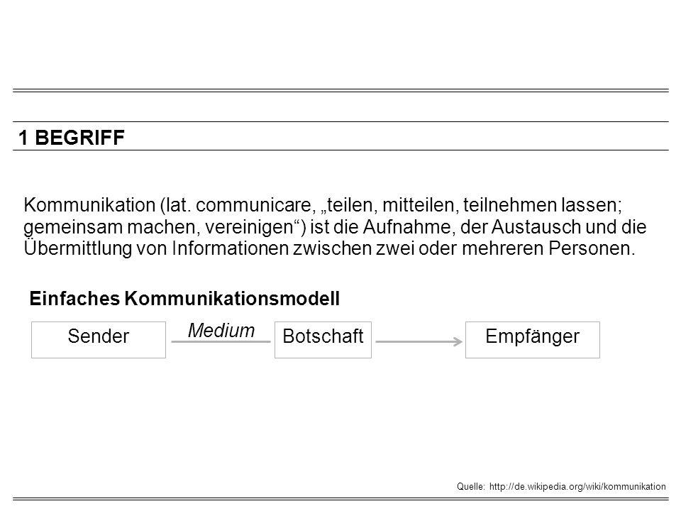 1 BEGRIFF Kommunikation (lat. communicare, teilen, mitteilen, teilnehmen lassen; gemeinsam machen, vereinigen) ist die Aufnahme, der Austausch und die