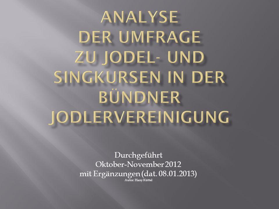 Abgegebene Fragebogen: 236 Ausgefüllte Fragebogen: 178 Rückflussquote: 75 % Stand: 08.01.2013Umfrage 2012 Kurswesen Jodeln2