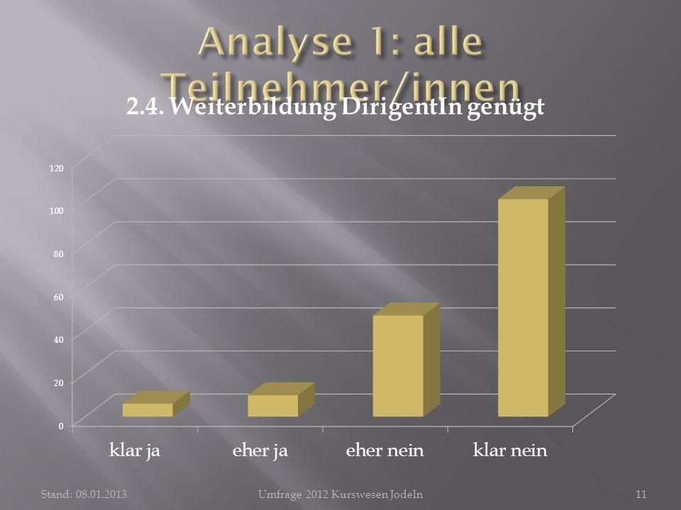 Stand: 08.01.2013Umfrage 2012 Kurswesen Jodeln11