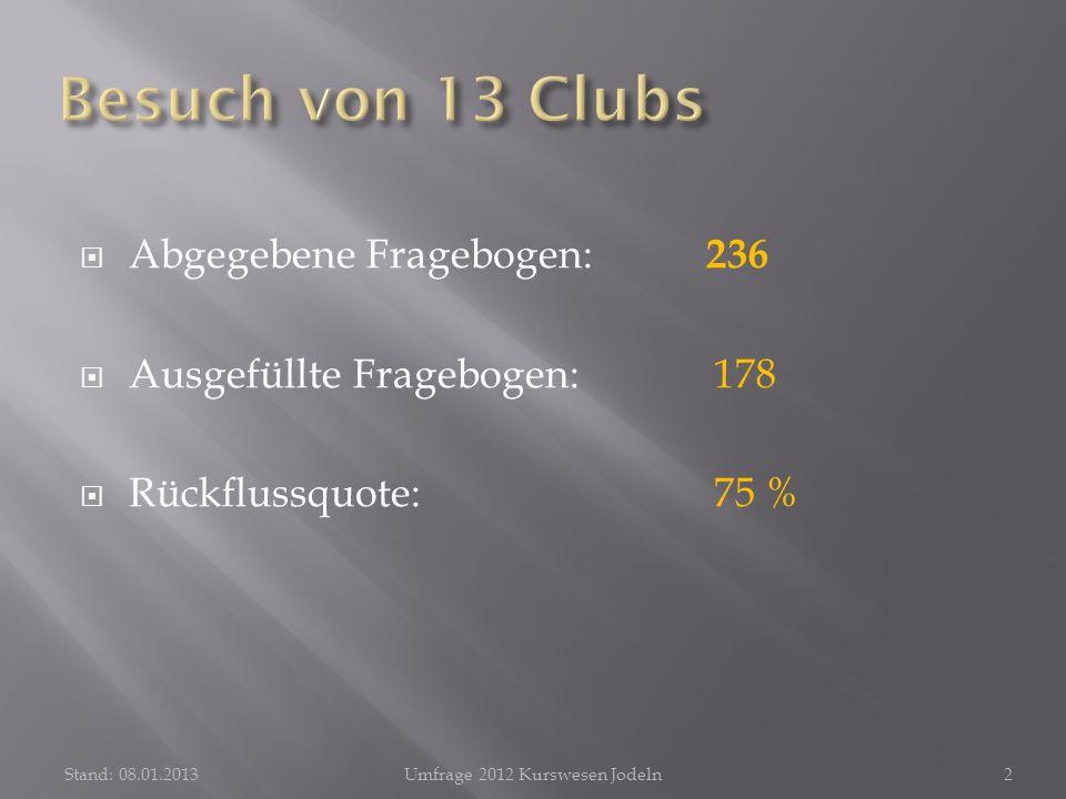 Kursort Stand: 08.01.2013Umfrage 2012 Kurswesen Jodeln33