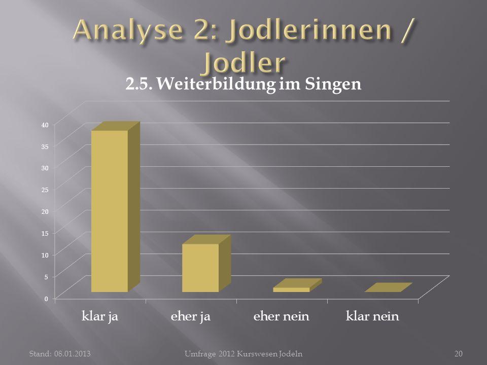 Stand: 08.01.2013Umfrage 2012 Kurswesen Jodeln20