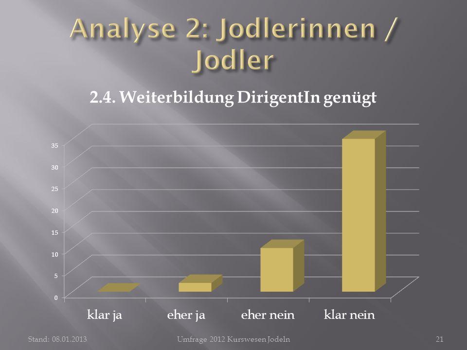 Stand: 08.01.2013Umfrage 2012 Kurswesen Jodeln21