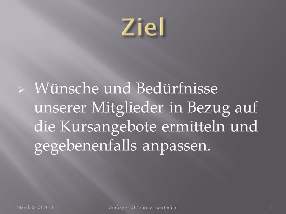 Total Teilnehmer Dirigenten: 11 (5 %) Kleines Jodel-ABC Stand: 08.01.2013Umfrage 2012 Kurswesen Jodeln34