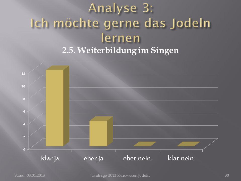 Stand: 08.01.2013Umfrage 2012 Kurswesen Jodeln30