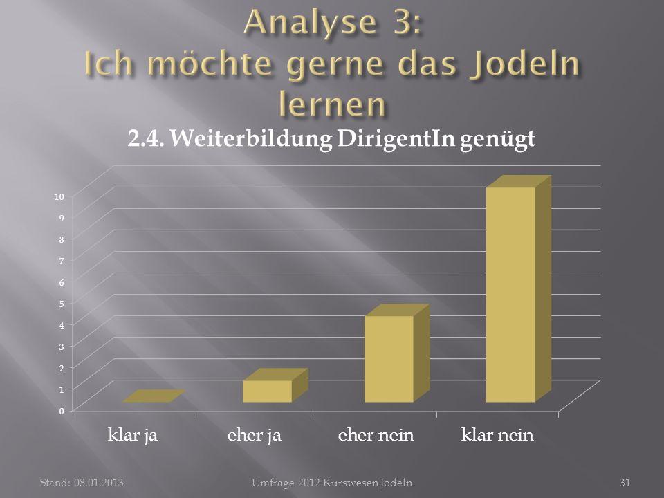 Stand: 08.01.2013Umfrage 2012 Kurswesen Jodeln31
