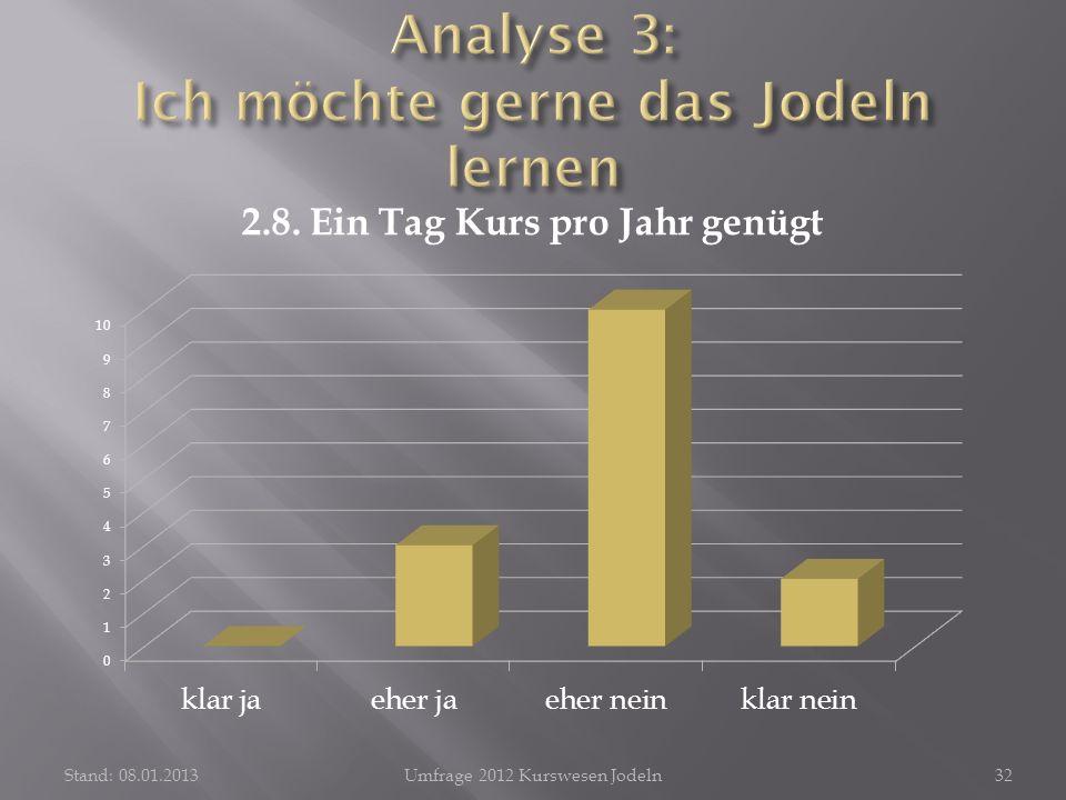 Stand: 08.01.2013Umfrage 2012 Kurswesen Jodeln32