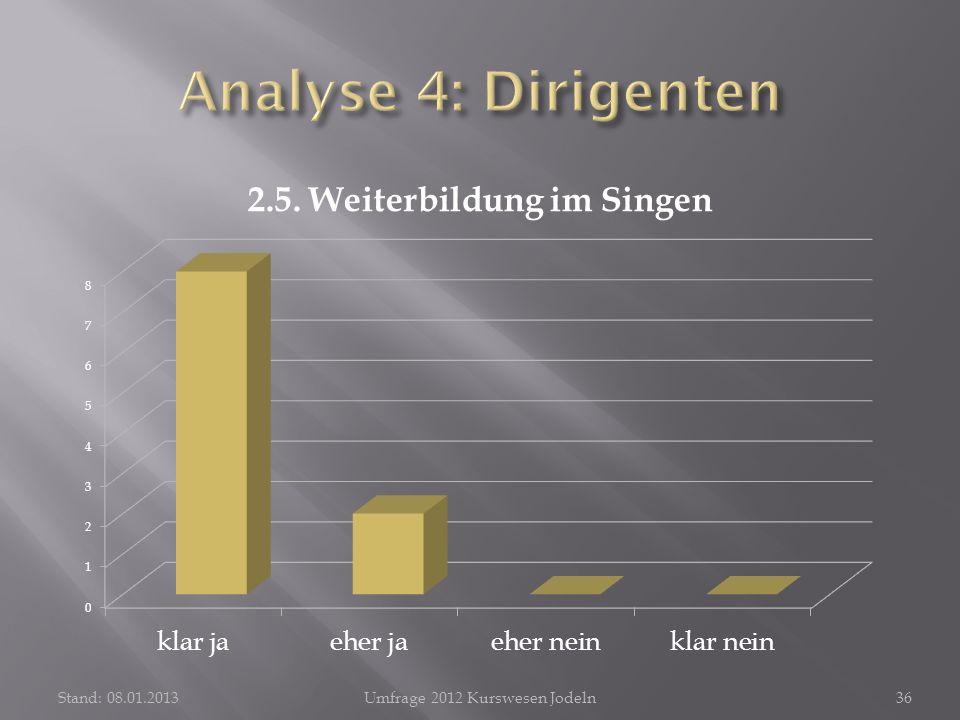Stand: 08.01.2013Umfrage 2012 Kurswesen Jodeln36