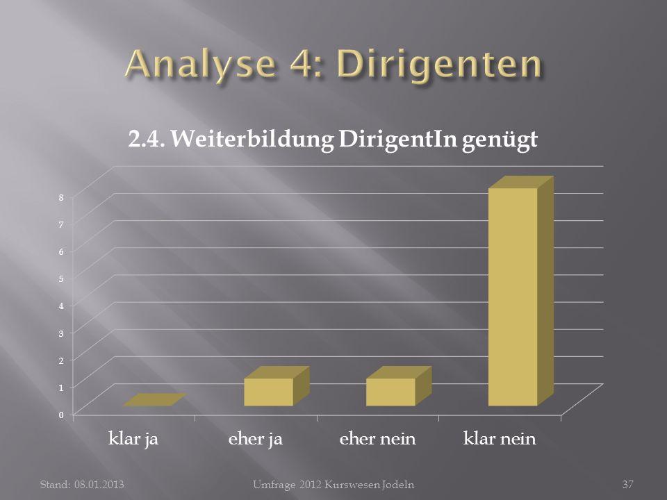 Stand: 08.01.2013Umfrage 2012 Kurswesen Jodeln37