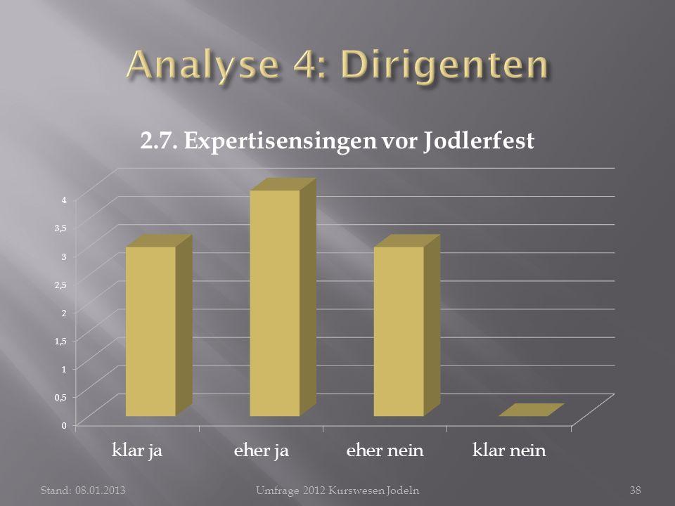Stand: 08.01.2013Umfrage 2012 Kurswesen Jodeln38