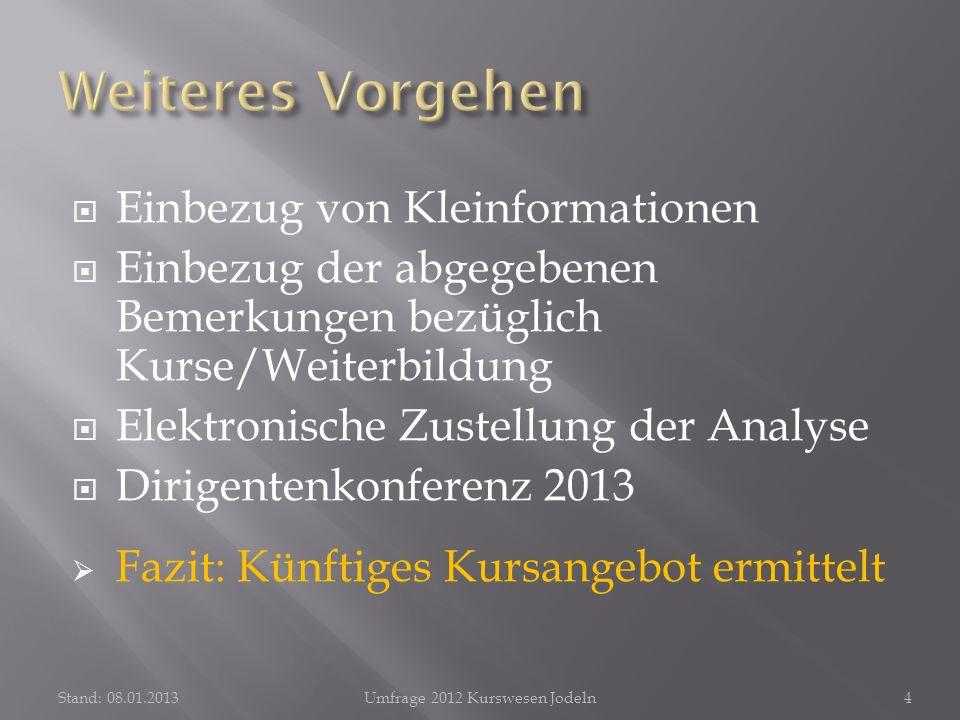Kursformen und –arten Stand: 08.01.2013Umfrage 2012 Kurswesen Jodeln35