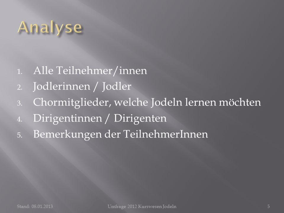 Total Teilnehmer...möchte Jodeln lernen: 19 (9 %) Kleines Jodel-ABC Stand: 08.01.2013Umfrage 2012 Kurswesen Jodeln26