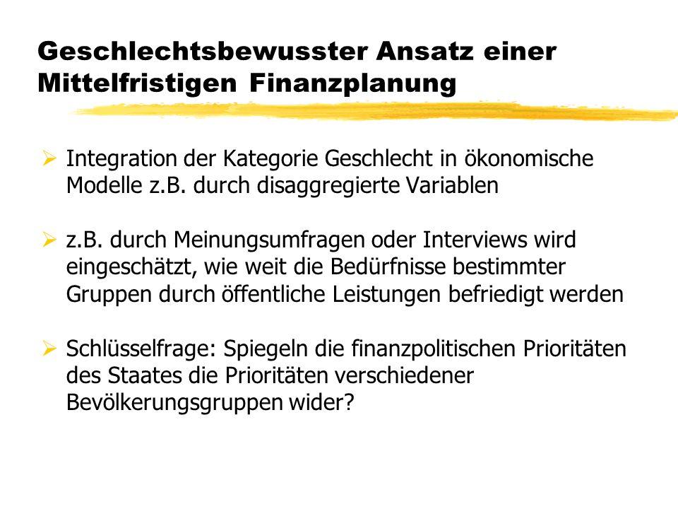 Geschlechtsbewusster Ansatz einer Mittelfristigen Finanzplanung Integration der Kategorie Geschlecht in ökonomische Modelle z.B. durch disaggregierte