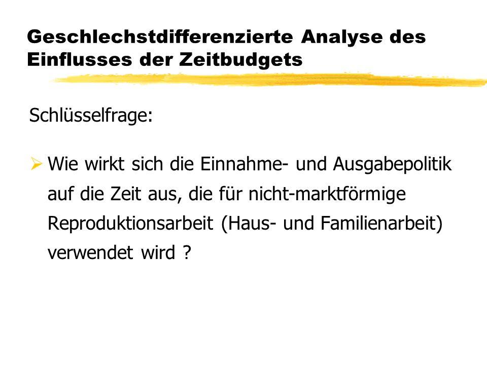 Geschlechstdifferenzierte Analyse des Einflusses der Zeitbudgets Schlüsselfrage: Wie wirkt sich die Einnahme- und Ausgabepolitik auf die Zeit aus, die