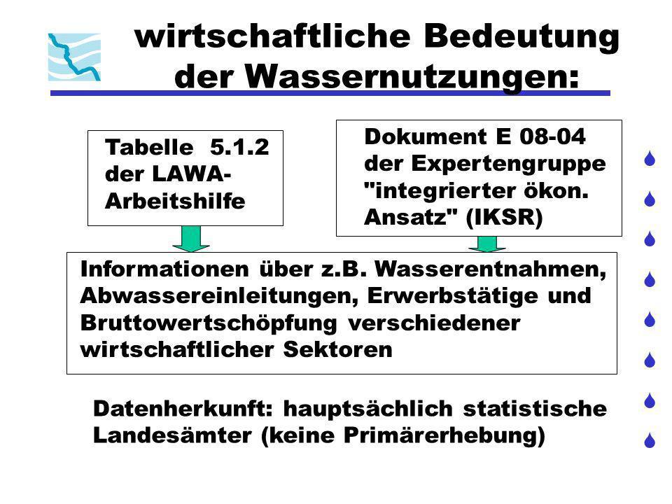 wirtschaftliche Bedeutung der Wassernutzungen: Tabelle 5.1.2 der LAWA- Arbeitshilfe Dokument E 08-04 der Expertengruppe integrierter ökon.
