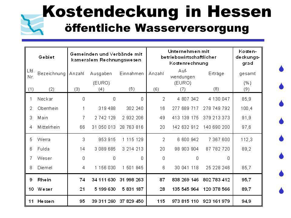 Kosteneffizienz von Maßnahmen(kombinationen): Handbuch Die Auswahl der kosteneffizientesten Maßnahmenkombinationen Bewertung von Maßnahmen und Verfahren zu ihrer Auswahl (nicht flussgebietsbezogen)
