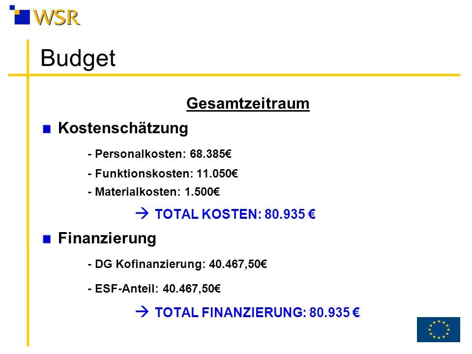 Budget Gesamtzeitraum Kostenschätzung - Personalkosten: 68.385 - Funktionskosten: 11.050 - Materialkosten: 1.500 TOTAL KOSTEN: 80.935 Finanzierung - DG Kofinanzierung: 40.467,50 - ESF-Anteil: 40.467,50 TOTAL FINANZIERUNG: 80.935