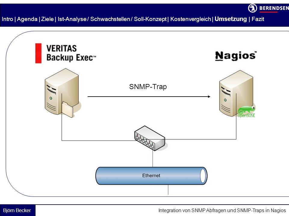 Björn Becker Integration von SNMP Abfragen und SNMP-Traps in Nagios Intro | Agenda | Ziele | Ist-Analyse / Schwachstellen / Soll-Konzept | Kostenvergleich | Umsetzung | Fazit SNMP-Trap