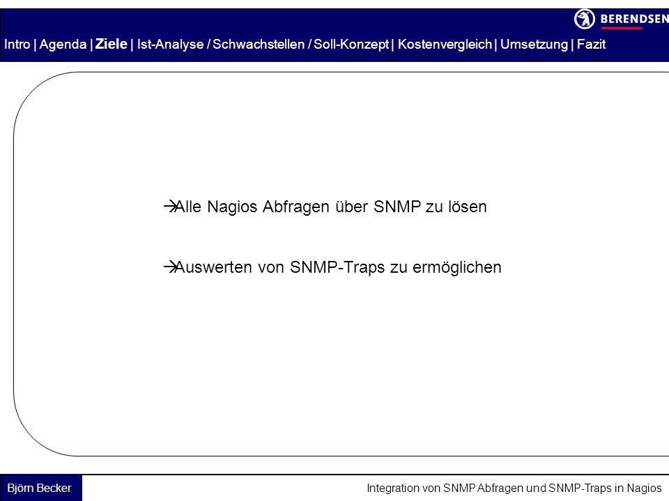 Björn Becker Integration von SNMP Abfragen und SNMP-Traps in Nagios Alle Nagios Abfragen über SNMP zu lösen Auswerten von SNMP-Traps zu ermöglichen Intro | Agenda | Ziele | Ist-Analyse / Schwachstellen / Soll-Konzept | Kostenvergleich | Umsetzung | Fazit