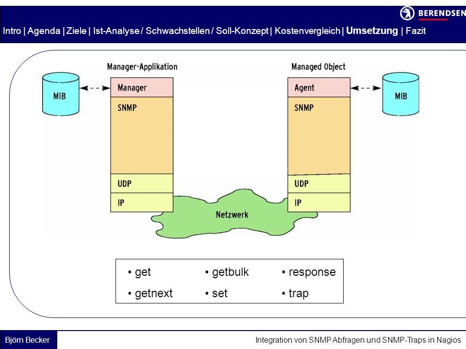 Björn Becker Integration von SNMP Abfragen und SNMP-Traps in Nagios Intro | Agenda | Ziele | Ist-Analyse / Schwachstellen / Soll-Konzept | Kostenvergleich | Umsetzung | Fazit get getnext getbulk set response trap