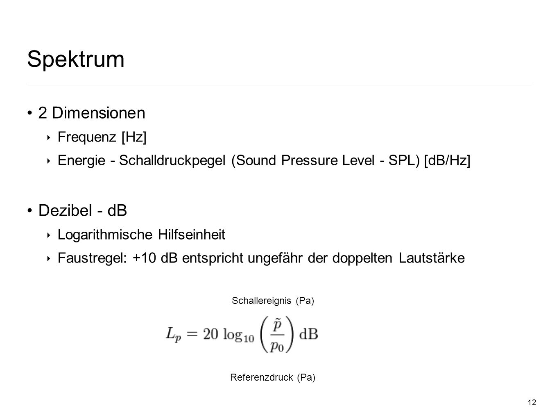 11 Fourier Transformation 100 Hz 200Hz Energie (Amplitude) OszillogrammSpektrum FT