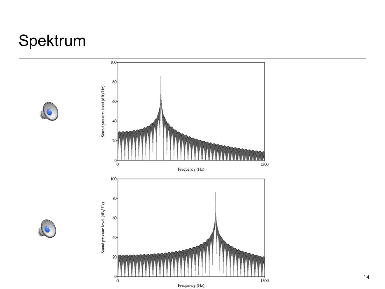 13 Spektrum Welches Signal ist lauter, höher?