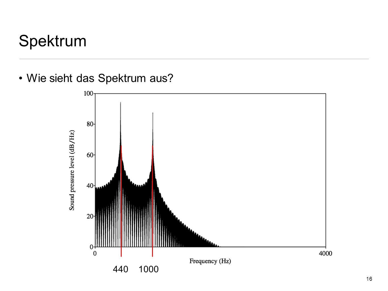 Spektrum 440 Hz + 1000Hz =