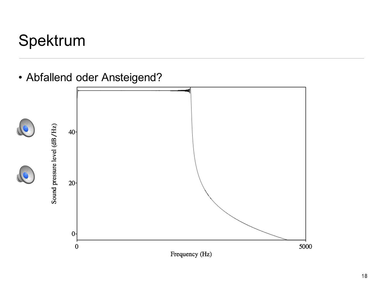 17 Meyer et al. (2006) Spektrum Was kann aus einem Spektrum ablesen? Verteilung der Frequenzen und ihre Intensität Klangfarbe Klangfarbe Im Zeitbereic