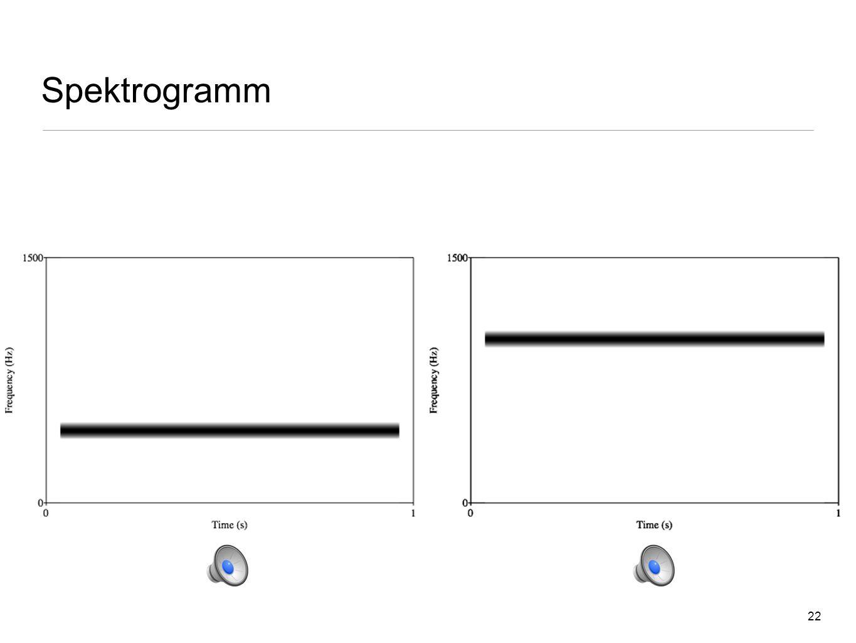 21 Spektrogramm Was kann man daraus ablesen? Verteilung der Frequenzen und ihre Intensität Verlauf über die Zeit