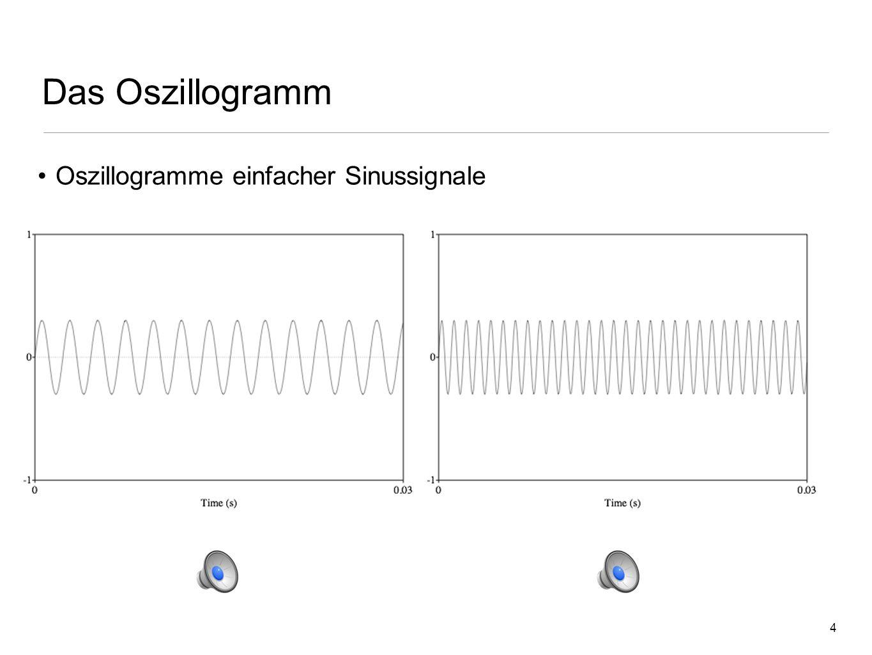 4 Das Oszillogramm Oszillogramme einfacher Sinussignale