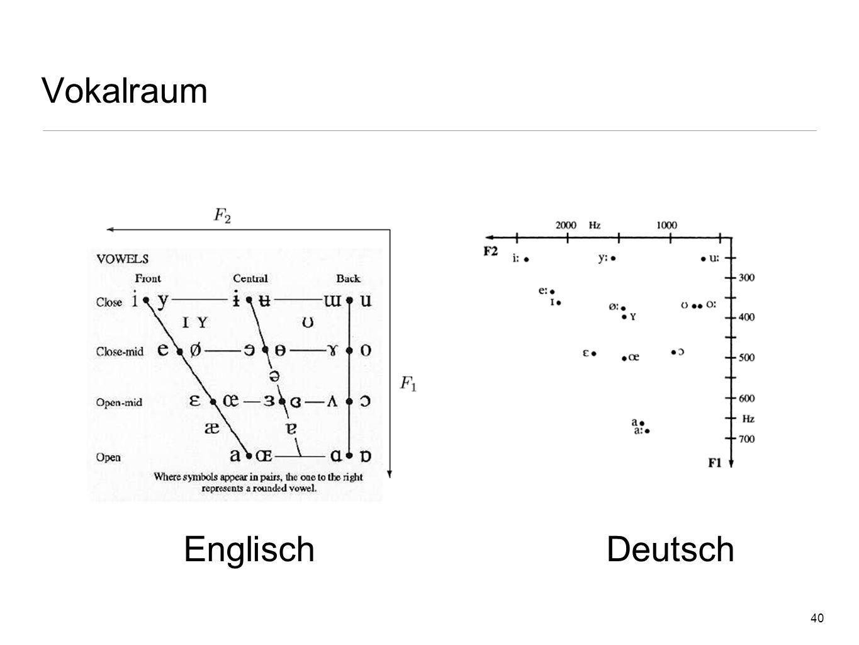 Frequenzbereiche erhöhter Intensität heissen Formanten Filtering by formants (bandpass filter, Vokaltrakt Resonanzen) Formanten – schnelle Modifikatio