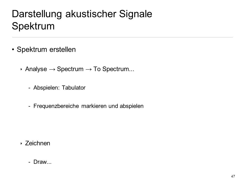 46 Darstellung akustischer Signale Oszillogramm File laden Read… Read from file jutta.wav Abspielen Play Edit Abspielen mit Tabulator Zoomen Intensity