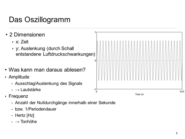 5 Das Oszillogramm 2 Dimensionen x: Zeit y: Auslenkung (durch Schall entstandene Luftdruckschwankungen) Was kann man daraus ablesen.