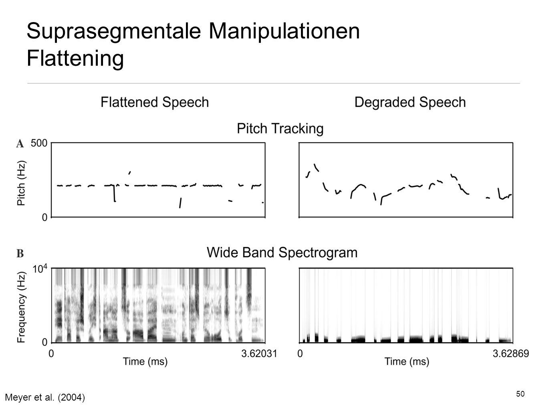 49 Suprasegmentale Manipulationen Flattening Sound 1a06 Manipulate To Manipulation... Manipulation 1a06 Extract Pitch Tier Edit Remove Points Add Poin
