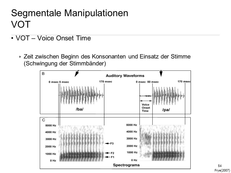 53 Signalfilter Delexikalisieren Semantische Informationen zerstört, prosodische erhalten Kontrollbedingung in Experimenten (zB: Meyer et al., 2004) 1