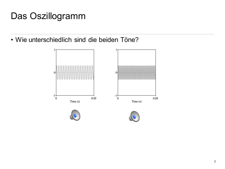 27 Übersicht I Theorie Das Oszillogramm Fourier Transformation, Spektrum und Spektrogramme Formanten II Praxis