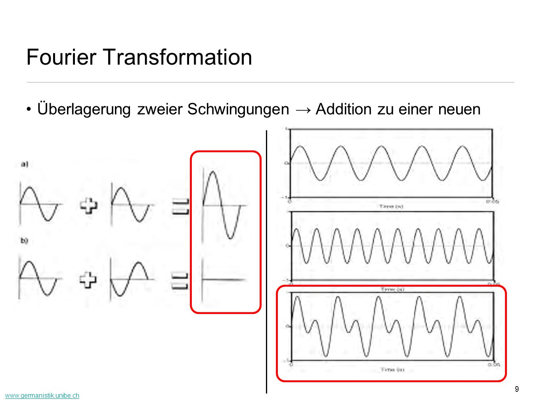 9 Fourier Transformation Überlagerung zweier Schwingungen Addition zu einer neuen www.germanistik.unibe.ch