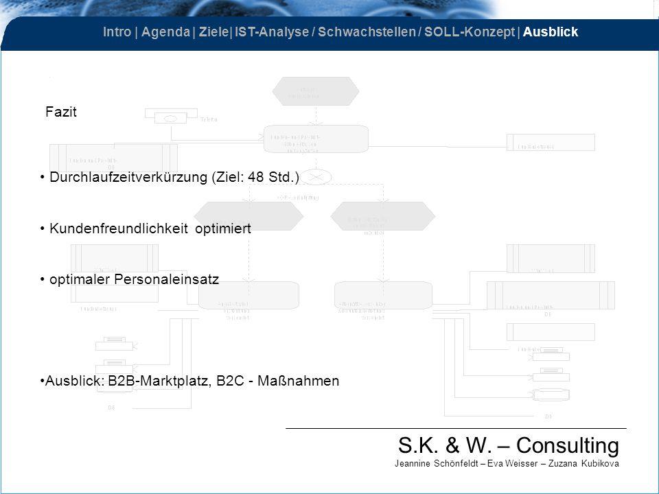 S.K. & W. – Consulting Jeannine Schönfeldt – Eva Weisser – Zuzana Kubikova Fazit Durchlaufzeitverkürzung (Ziel: 48 Std.) Kundenfreundlichkeit optimier