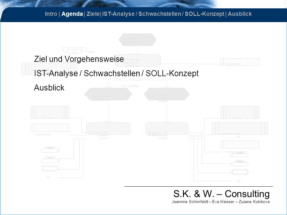 S.K.& W.