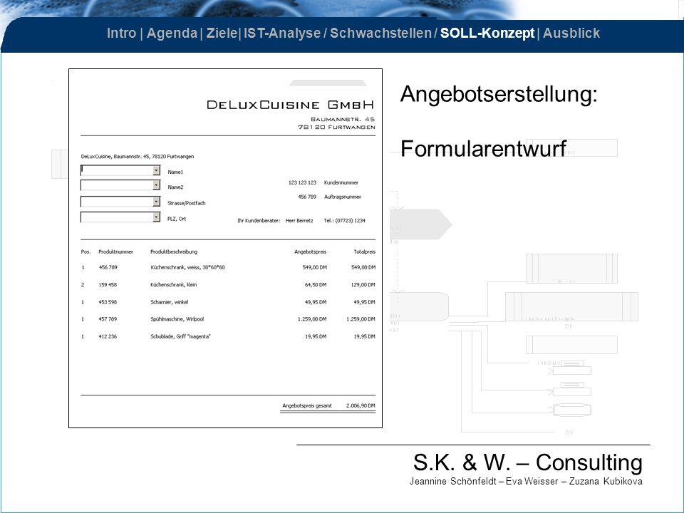 S.K. & W. – Consulting Jeannine Schönfeldt – Eva Weisser – Zuzana Kubikova Intro   Agenda   Ziele  IST-Analyse / Schwachstellen / SOLL-Konzept   Ausbl